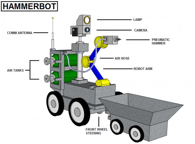 hammerbot5a-660x595