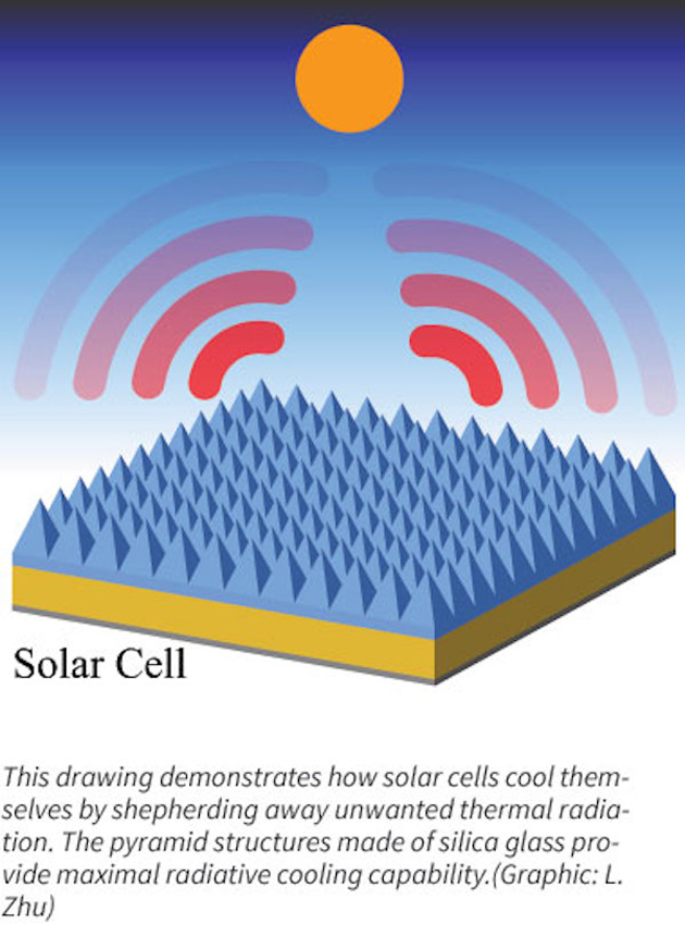 stanford-self-cooling-solar-cell-1