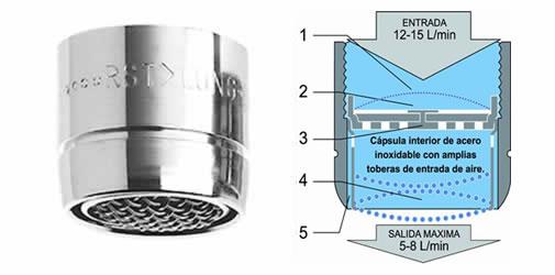 aireador-grifo-agua